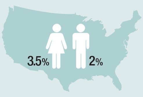 infographic of binge eating disorder risk