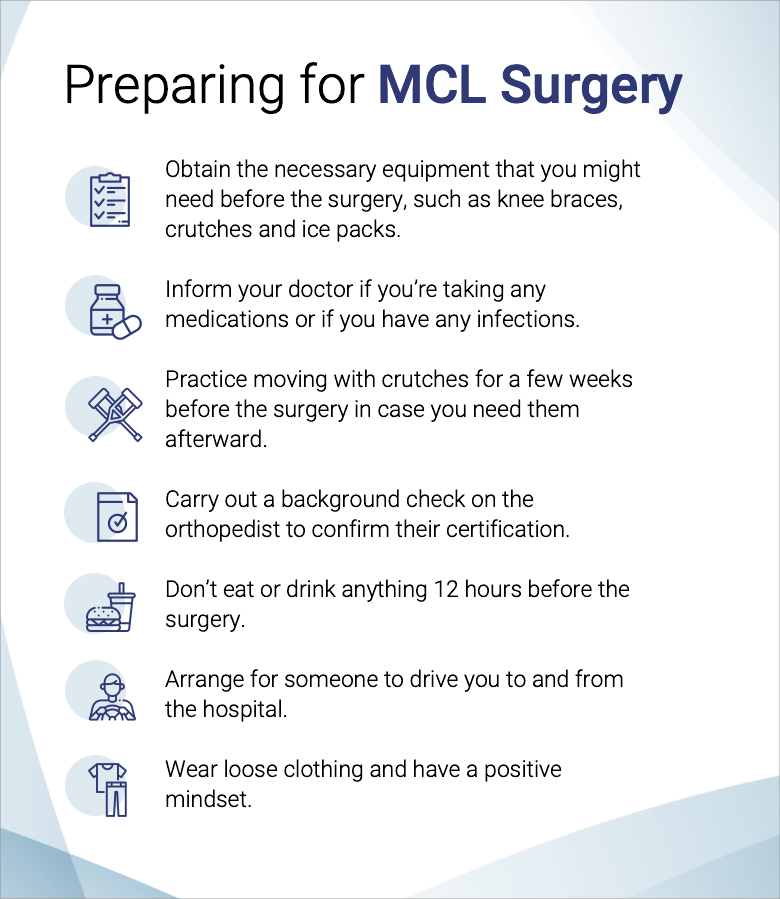 Preparing for MCL Surgery